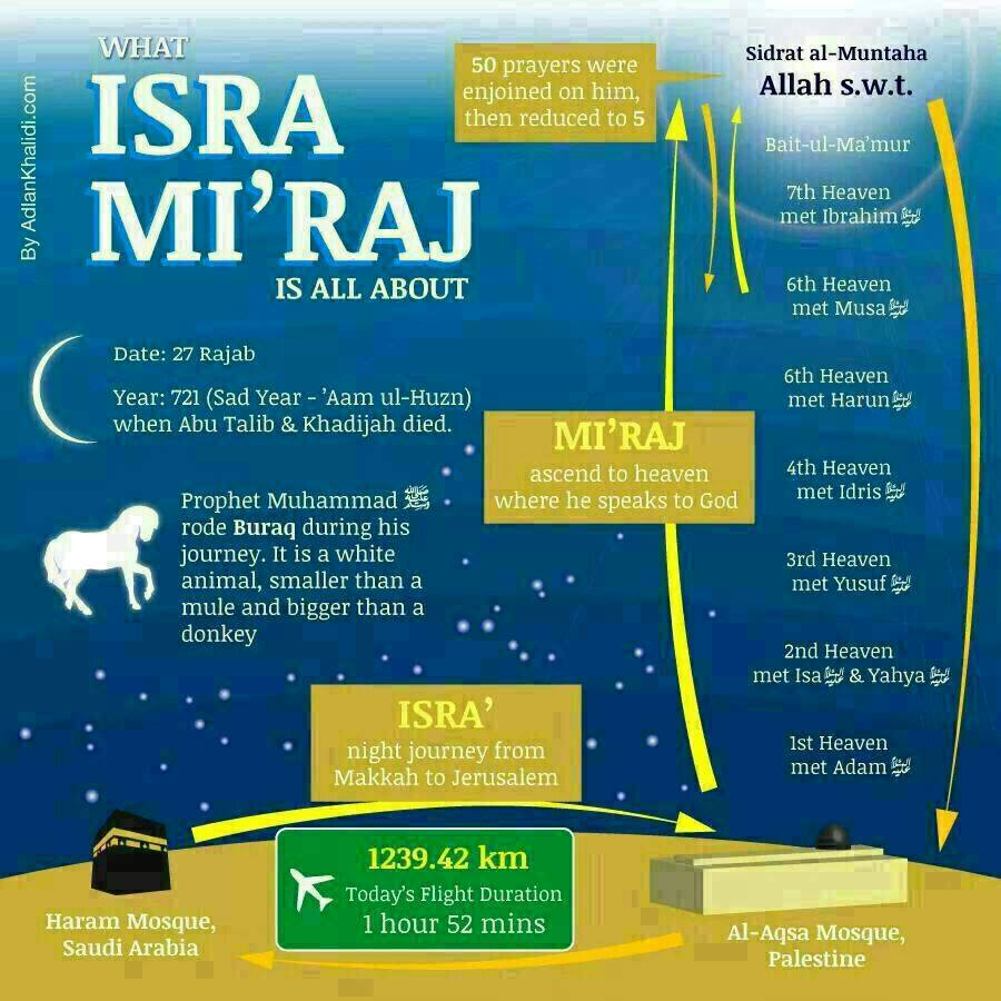 Rajab Idea 8: Rajab Resources