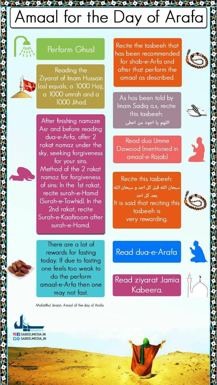 Hajj Idea 13: Arafah Amaal for Children